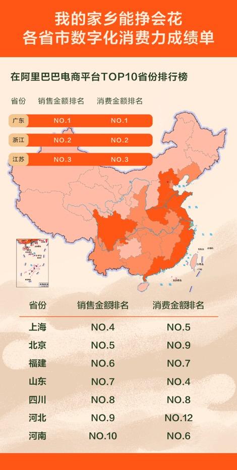 """河南老乡的""""消费力""""位居全国第六,你的家乡收支几何?"""