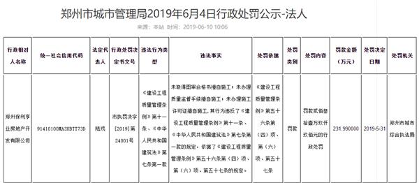 保利地产郑州一公司因违规被重罚 曾被列入失信黑名单