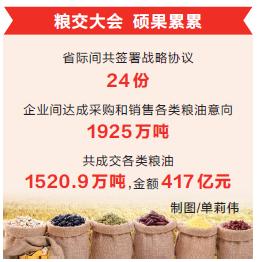 第二届中国粮食交易大会项目投资推介暨签约仪式在郑州举行