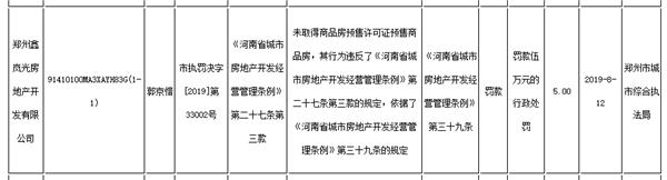 阳光城郑州鑫岚光房地产开发有限公司无证销售遭罚 因违法建设被拉黑