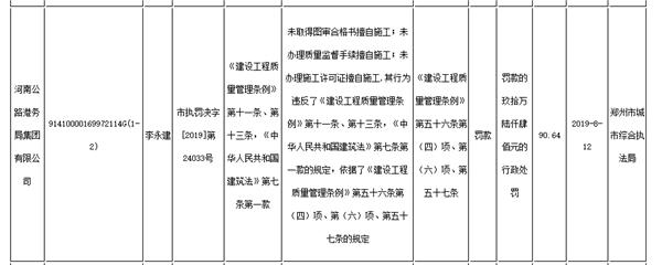 因违规施工 河南公路港务局集团被罚90余万元