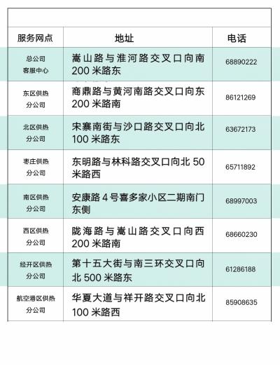 郑州今冬用暖开始缴费 具体费用怎么收?