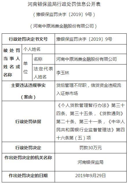 中原银行子公司违法遭罚 信贷资金违规流入证券市场