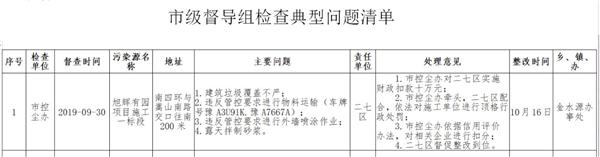 旭辉集团郑州项目因环保问题遭通报 备案不规范曾被暂停