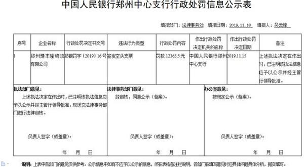 因签发空头支票 郑州豫丰隆物流违法被罚1.24万元