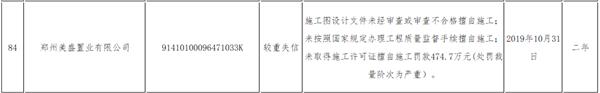 """擅自施工!美盛 、康桥、华润置业(郑州)等房企登上""""失信黑榜"""""""