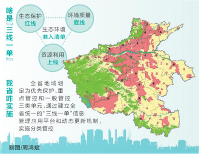 """河南省将实施""""三线一单""""生态环境分区管控"""