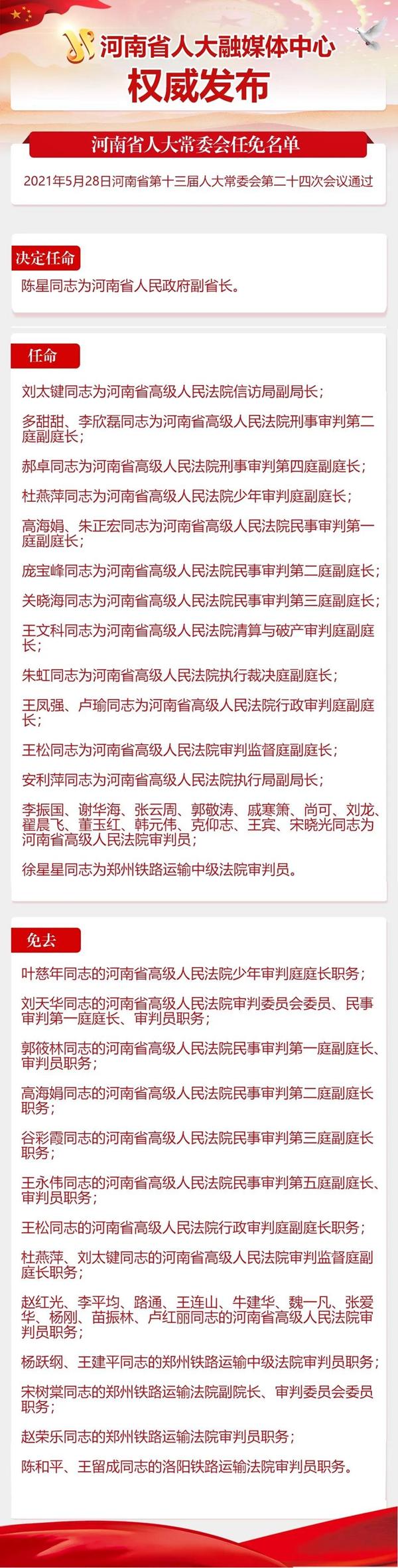 陈星任河南省副省长